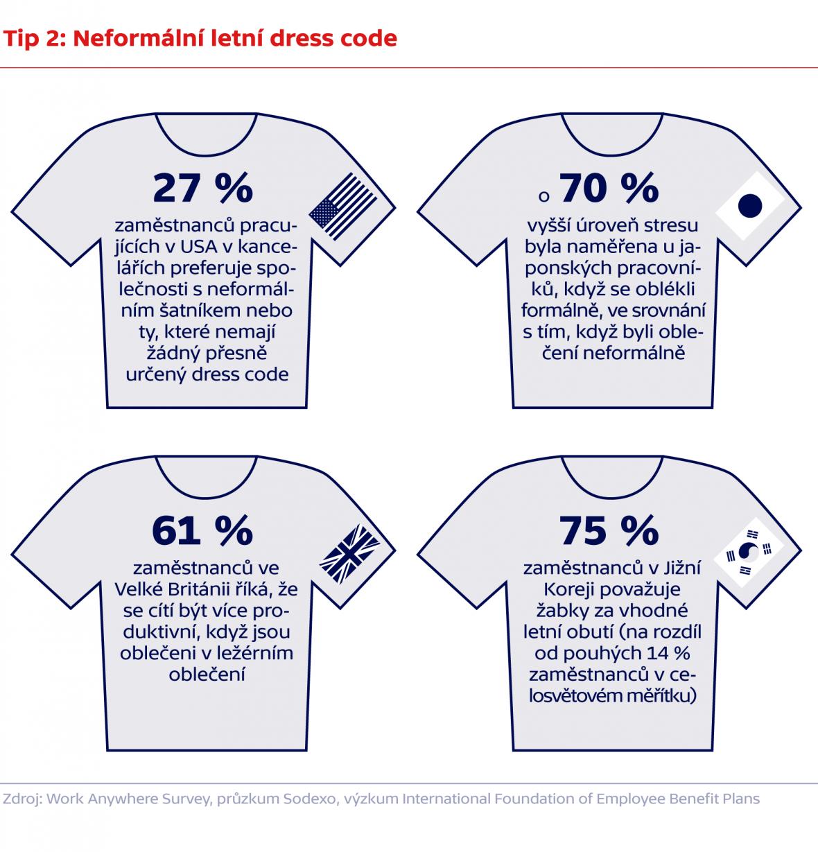 Tip 2: Neformální letní dress code