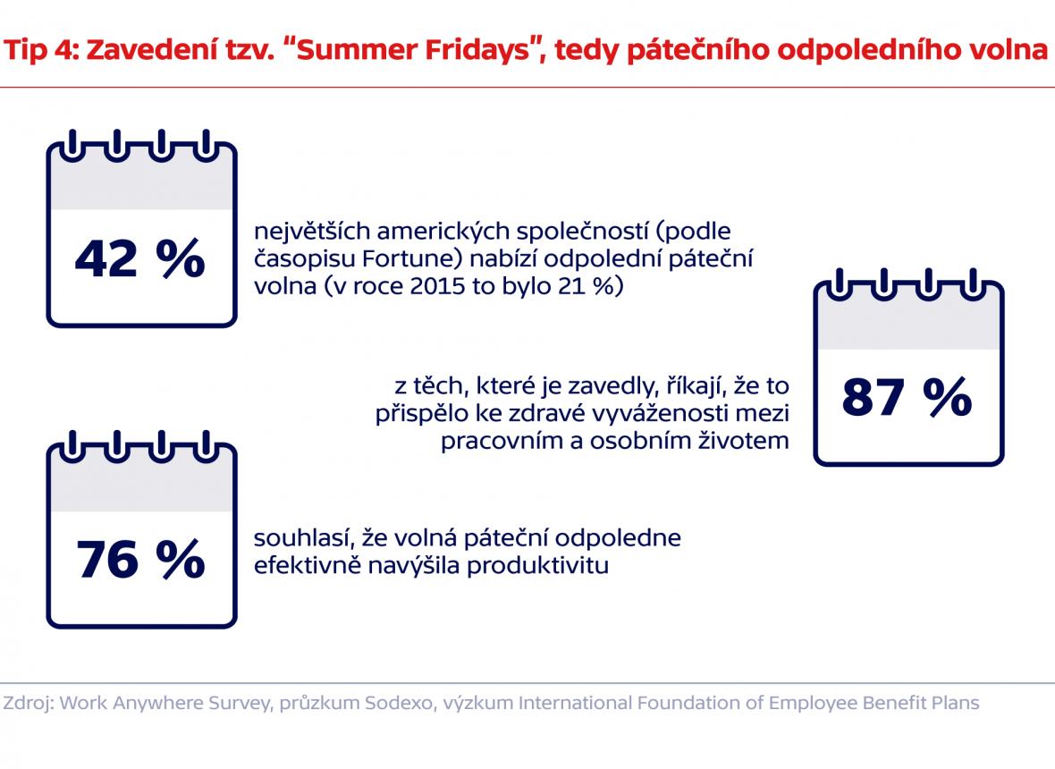 """Tip 4: Zavedení tzv. """"Summer Fridays"""", tedy pátečního odpoledního volna"""