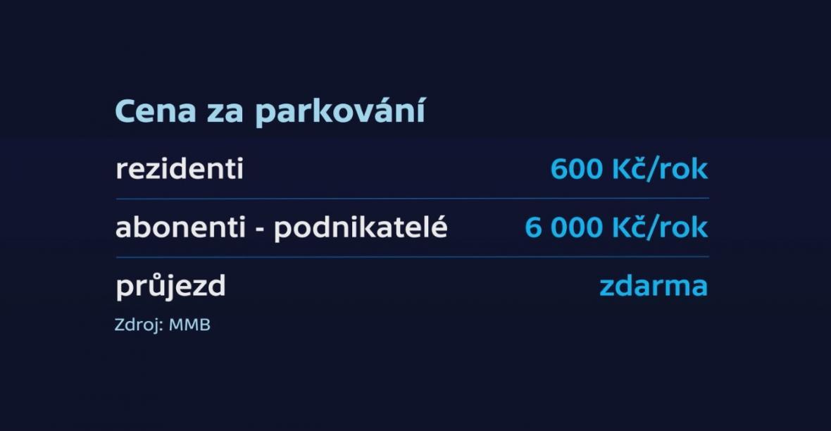 Cena za parkování
