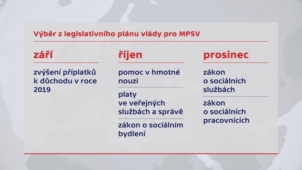 Plány vlády pro MPSV