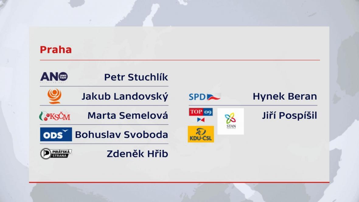 Kandidáti parlamentních stran na primátora Prahy