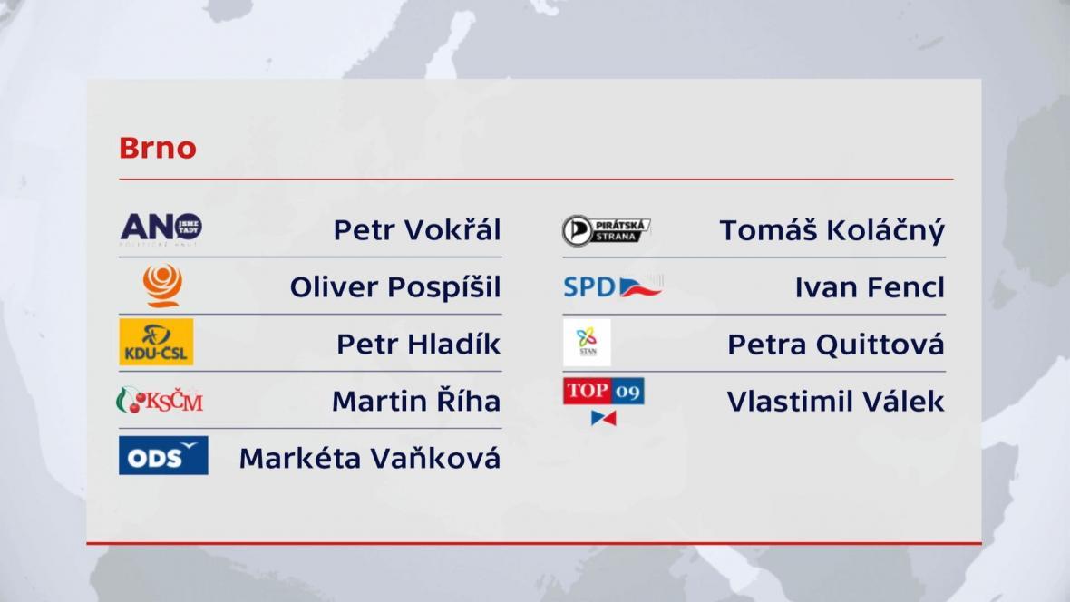 Kandidáti parlamentních stran na primátora Brna
