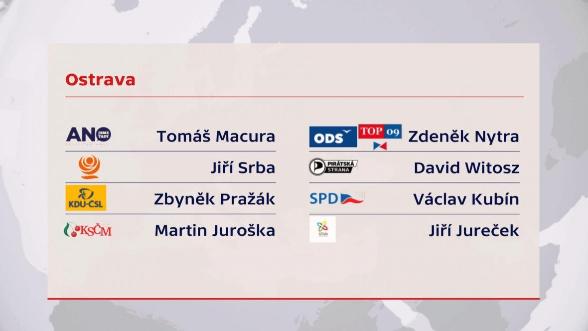 Kandidáti parlamentních stran na primátora Ostravy