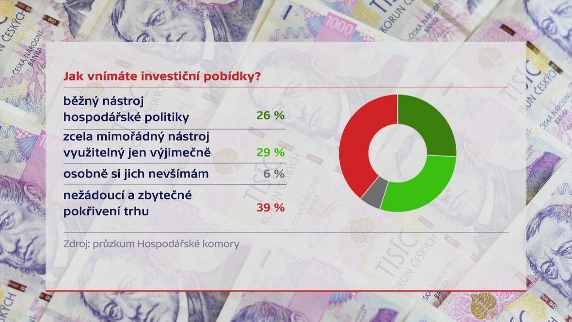 Vnímání investičních pobídek