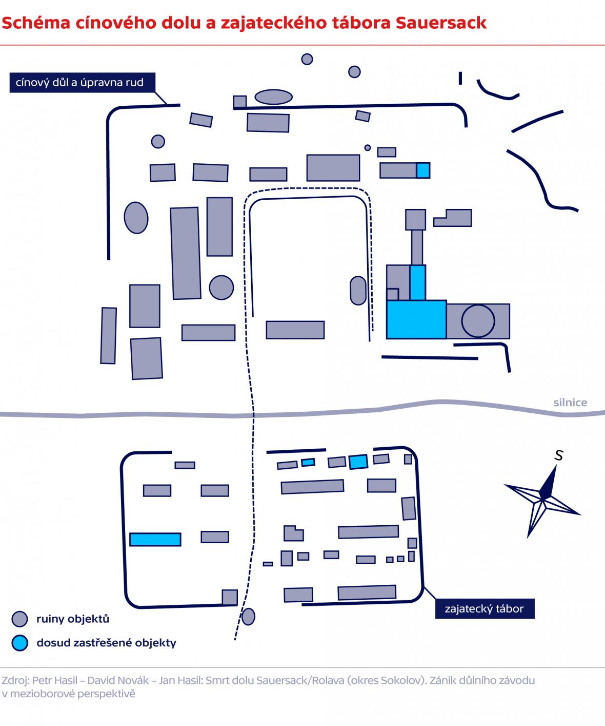 Schéma cínového dolu a zajateckého tábora Sauersack