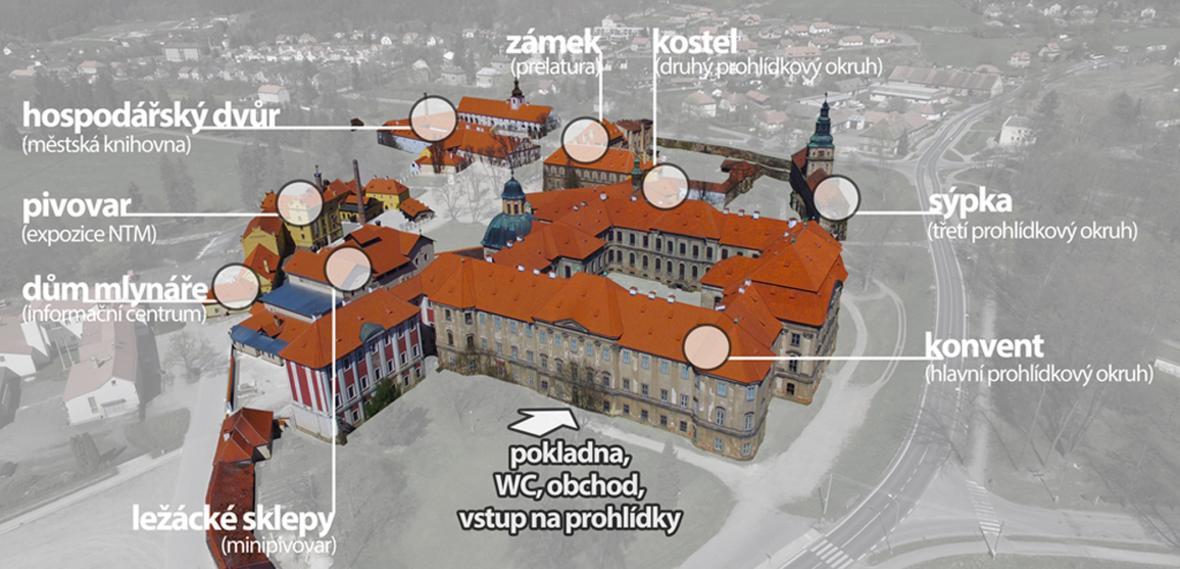 Areál plaského kláštera