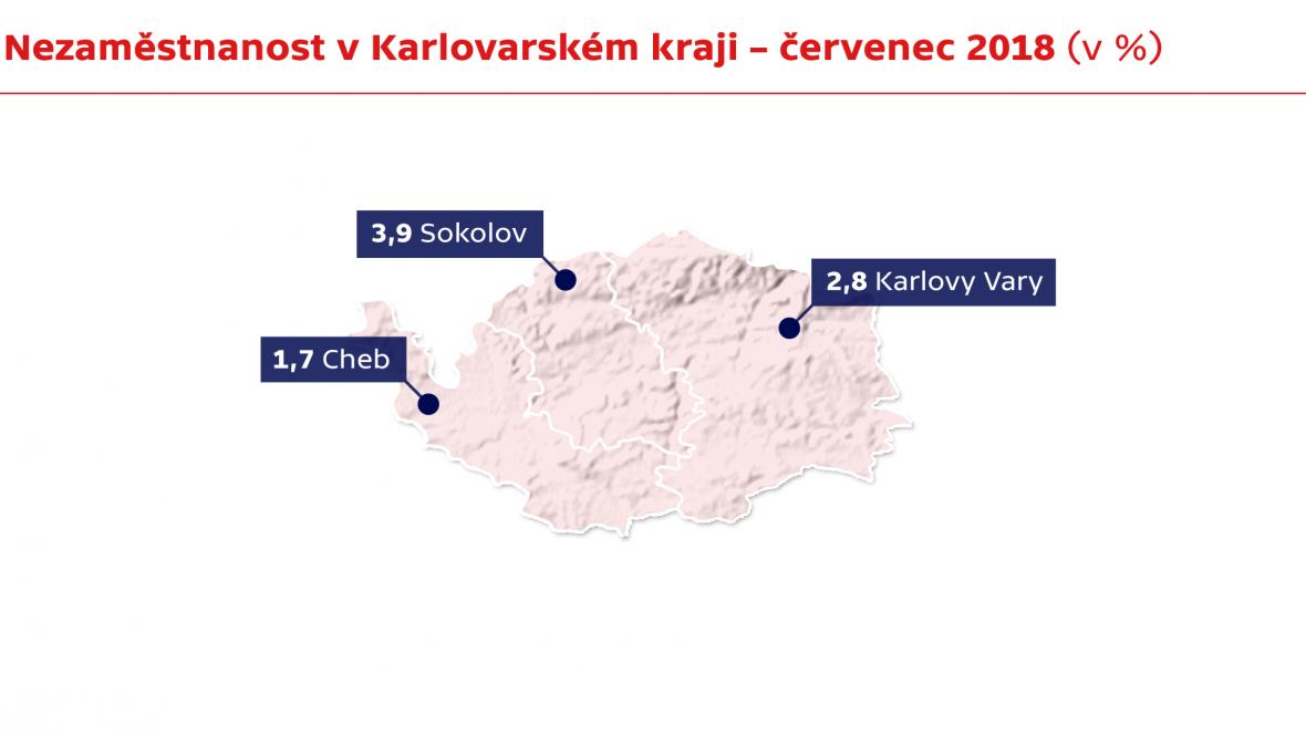Nezaměstnanost v Karlovarském kraji – červenec 2018