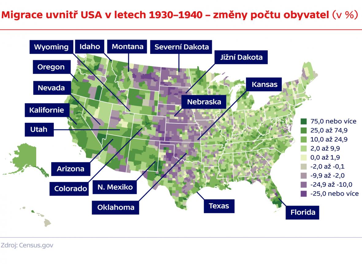 Migrace uvnitř USA v letech 1930–1940 – změny počtu obyvatel (v %)