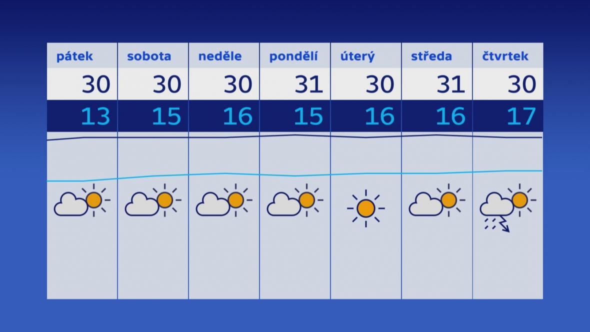 Výhled počasí na čtvrtý srpnový týden