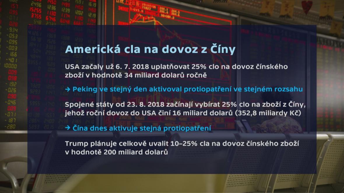 Americká cla na dovoz z Číny