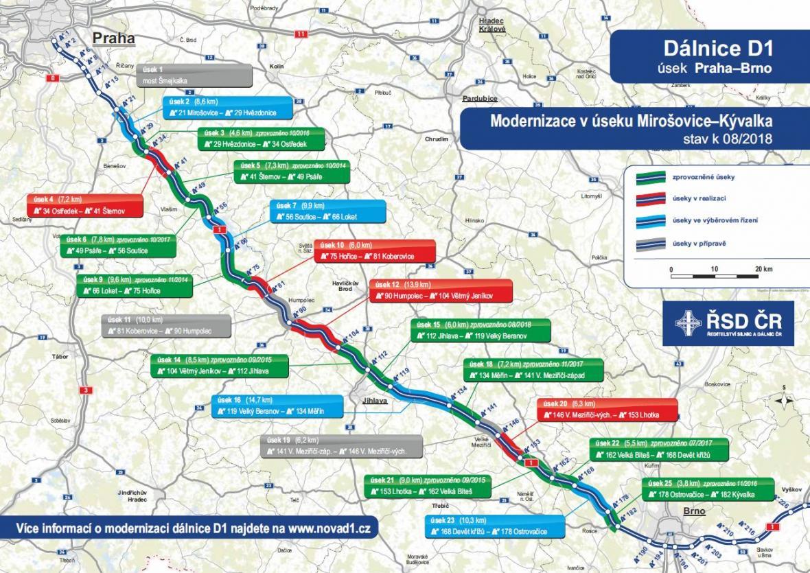 Modernizace dálnice D1 (stav k srpnu 2018)