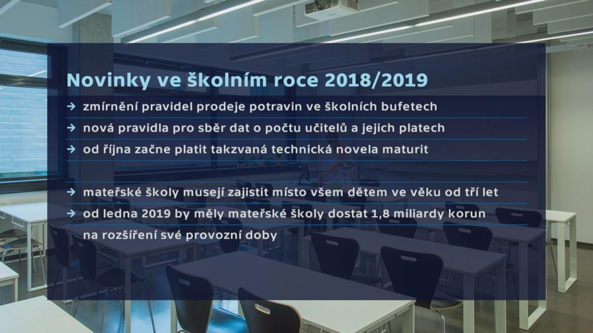 Novinky ve školním roce 2018/2019