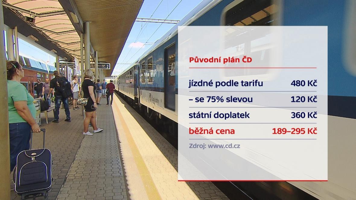 České dráhy chtěly počítat slevy z tarifního jízdného