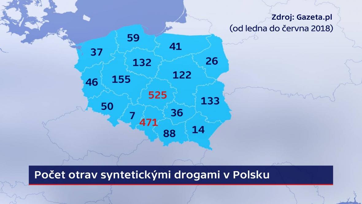 Otrávení drogami v Polsku