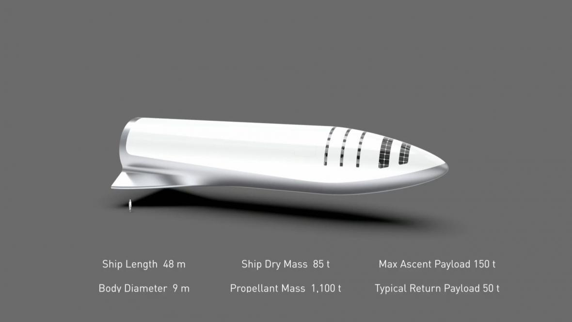 Kosmická loď BFR - vizualizace