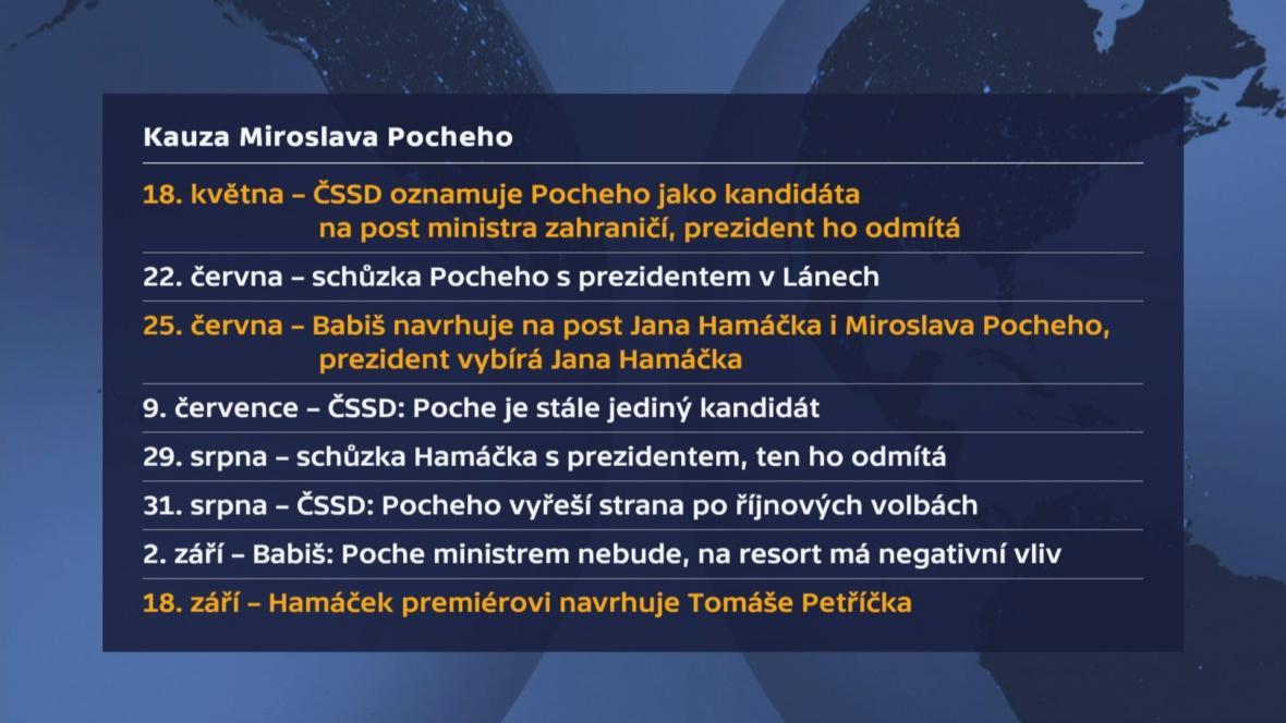 Kauza Miroslava Pocheho