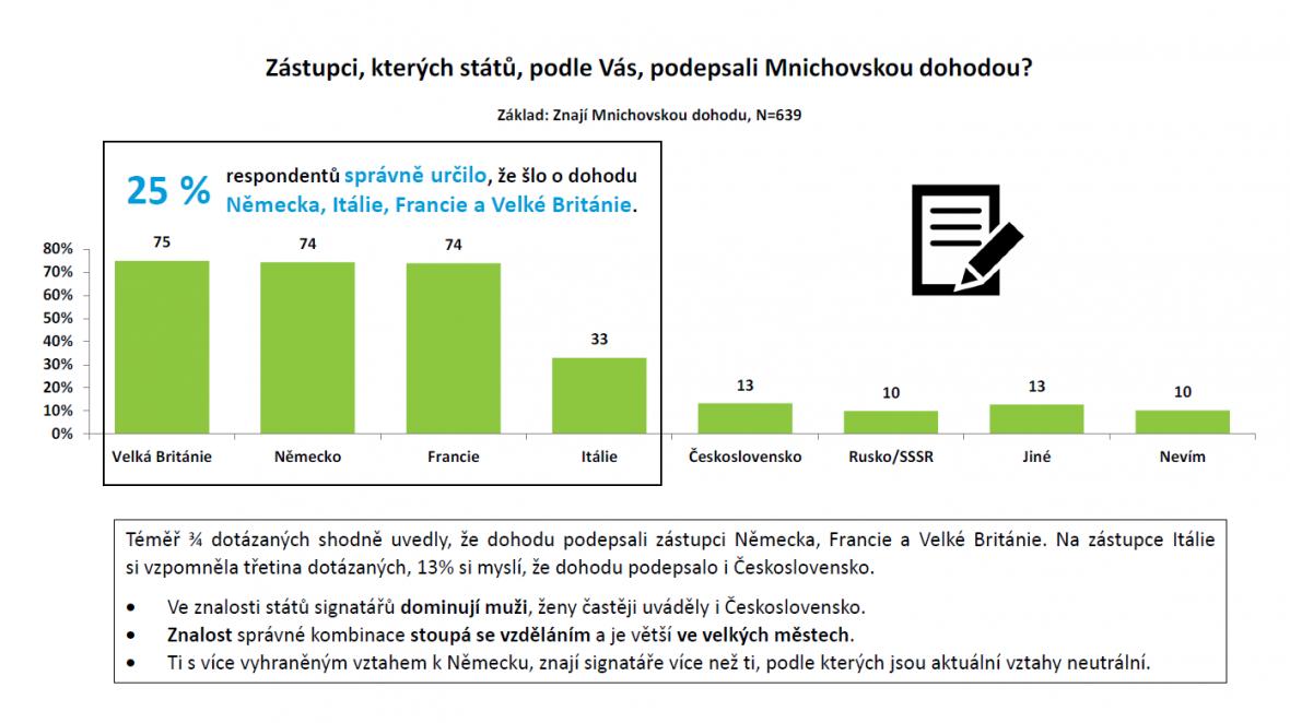 Výzkum agentury Nielsen Admosphere pro ČT