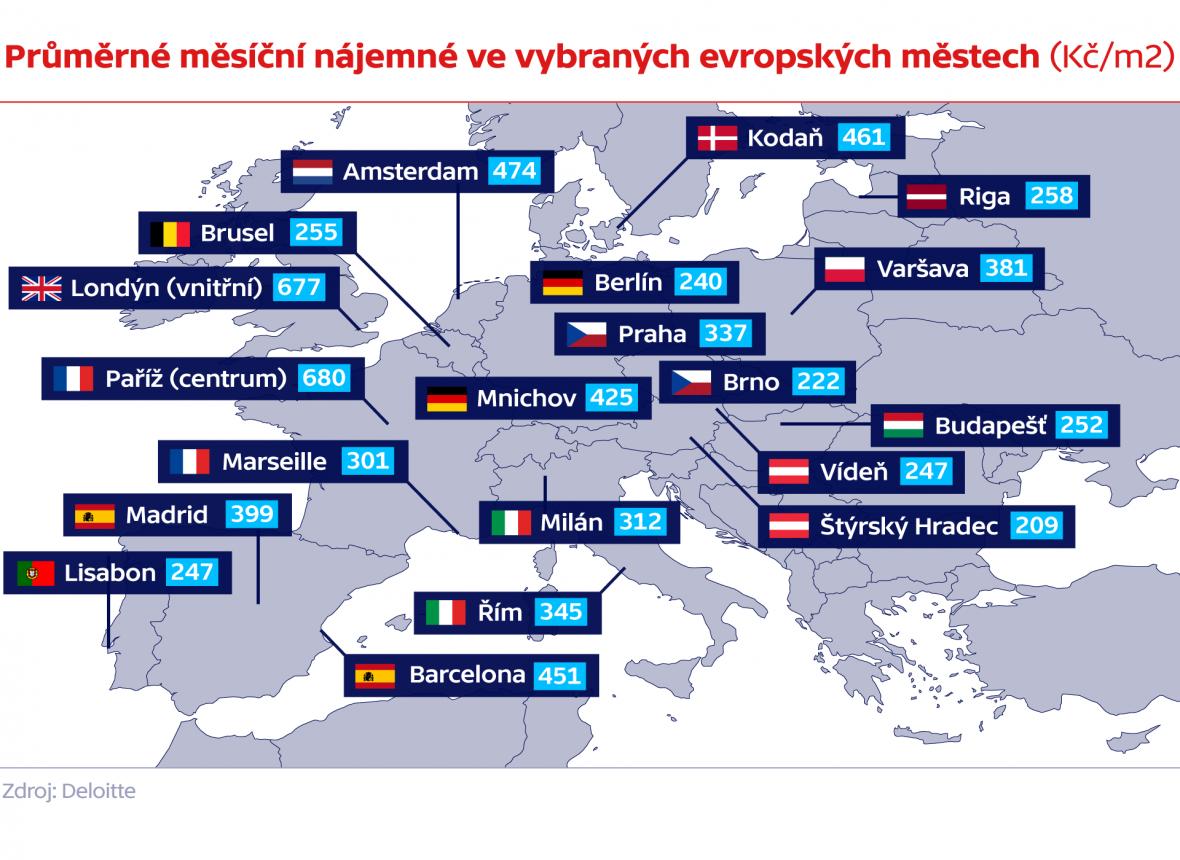Průměrné měsíční nájemné ve vybraných evropských městech (Kč/m2)