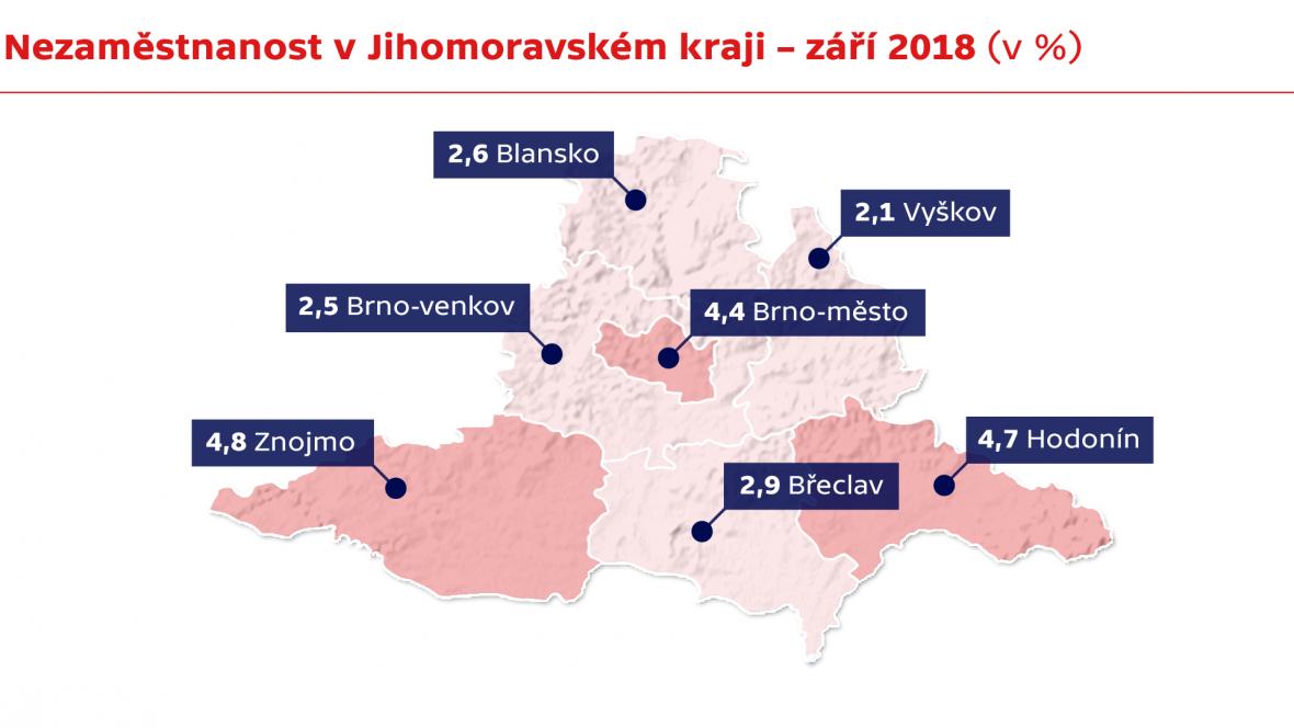 Nezaměstnanost v Jihomoravském kraji – září 2018 (v %)