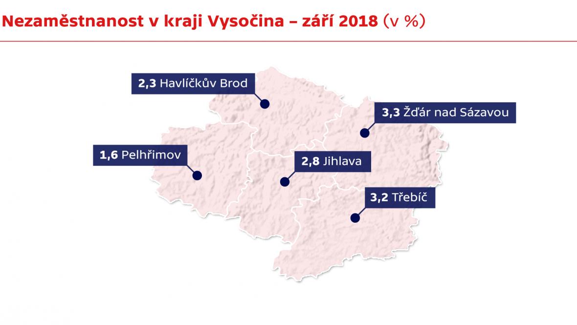 Nezaměstnanost v kraji Vysočina – září 2018 (v %)