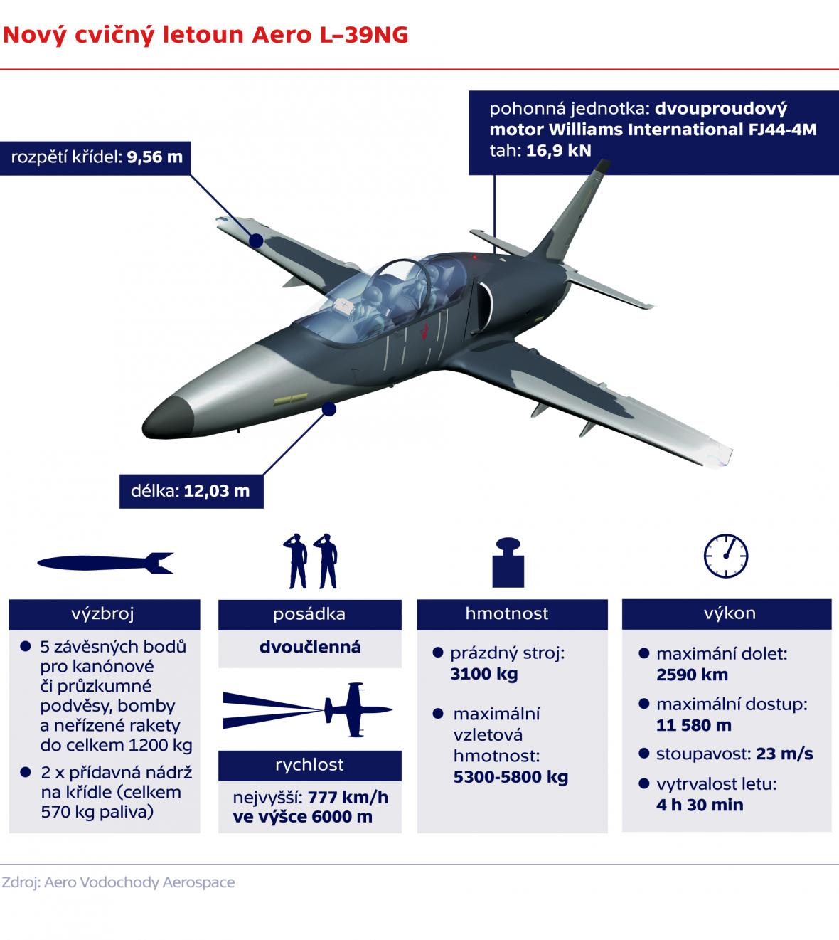 Nový cvičný letoun Aero L-39NG