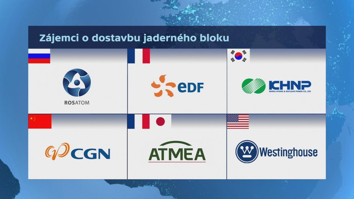 Zájemci o dostavbu jaderného bloku v ČR