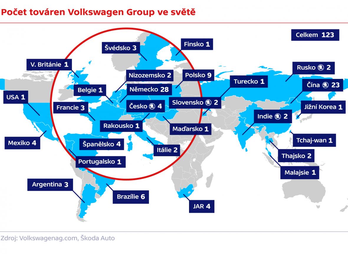 Počet továren Volkswagen Group ve světě