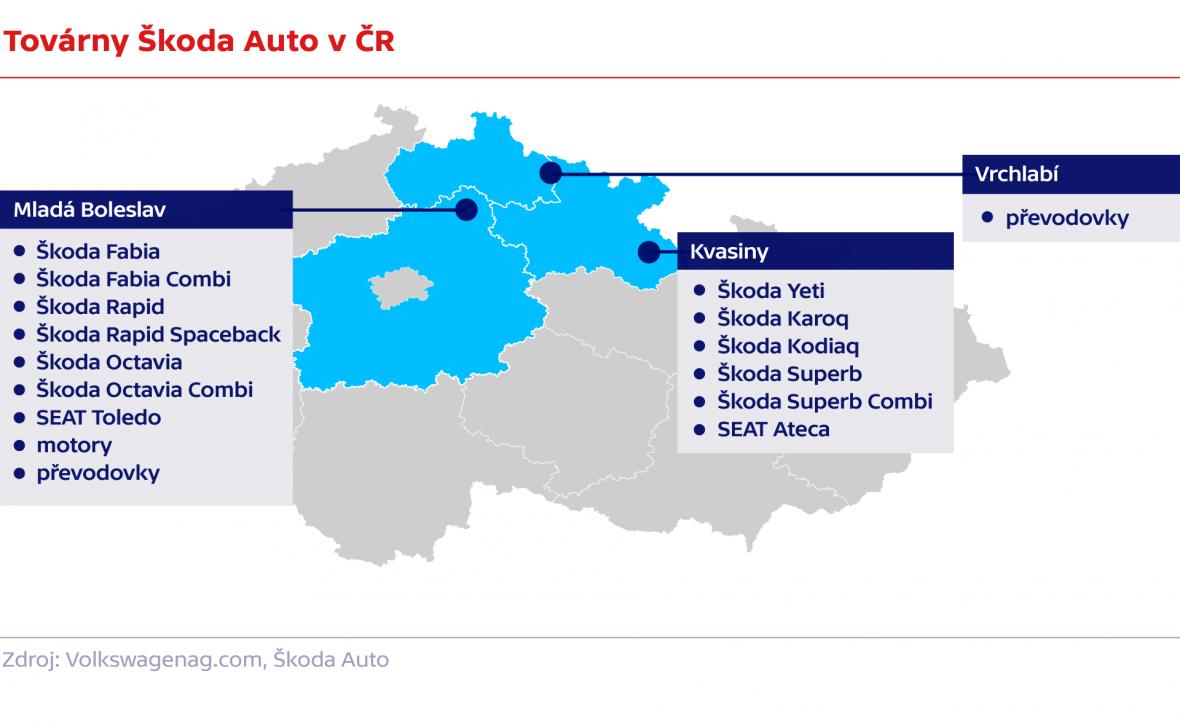 Továrny Škoda Auto v ČR