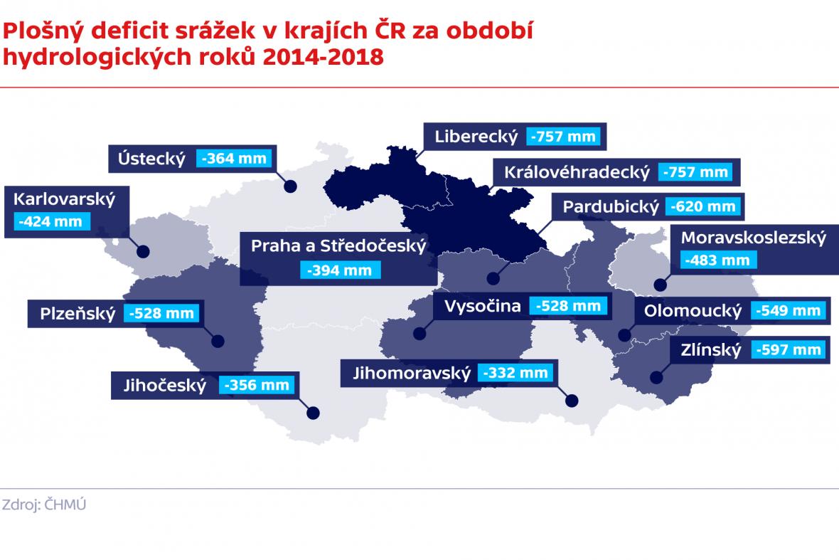 Plošný deficit srážek v krajích ČR za období hydrologických roků 2014-2018
