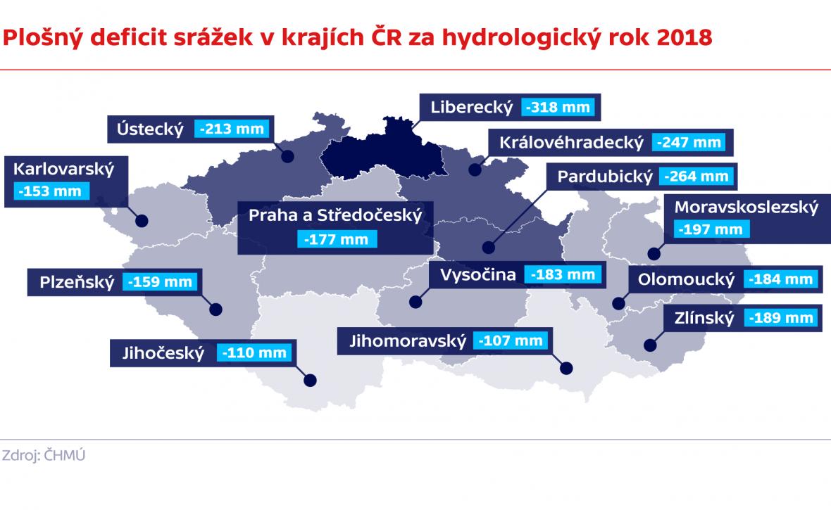 Plošný deficit srážek v krajích ČR za hydrologický rok 2018