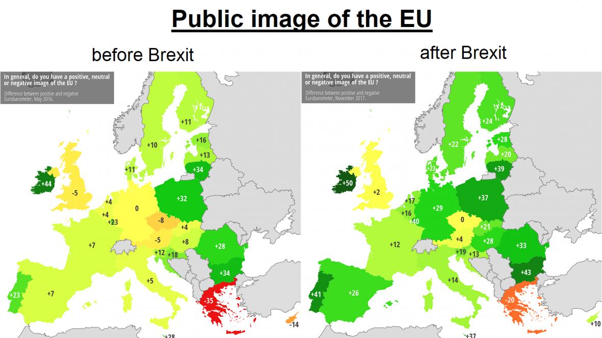 Hodnocení EU občany členských zemí před referendem o brexitu a po něm. Čísla jsou rozdílem pozitivního a negativního hodnocení