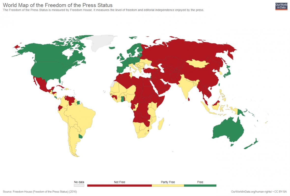 Svoboda tisku podle Freedom House. V zelených zemích je svobodný, ve žlutých jen částečně a v červených je nesvobodný