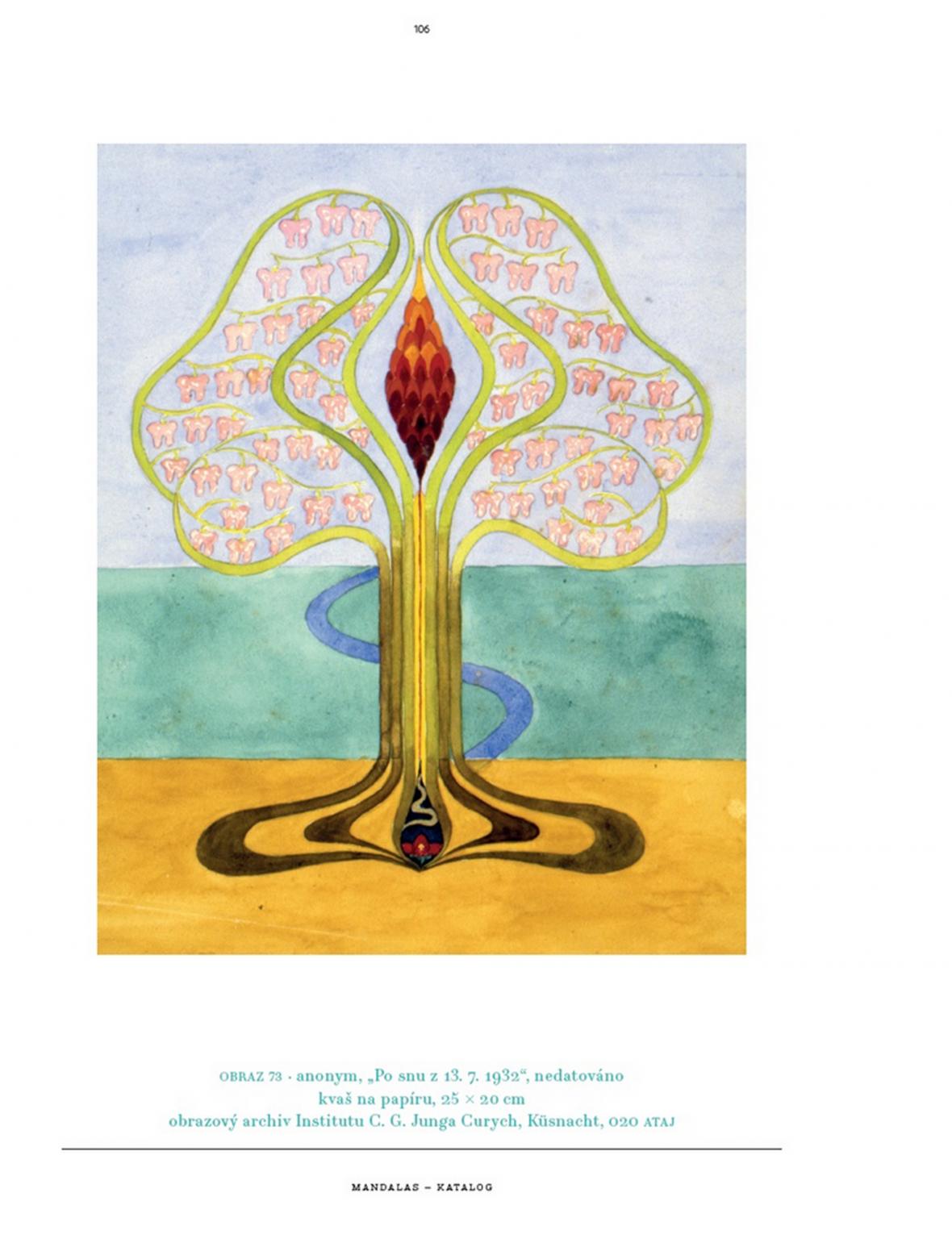 Kniha obrazů – poklady z archivu Institutu C. G. Junga v Curychu
