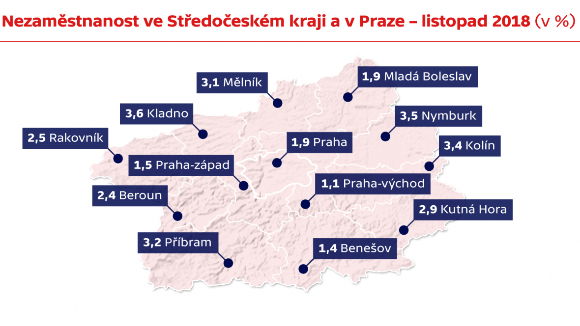 Nezaměstnanost ve Středočeském kraji a v Praze – listopad 2018