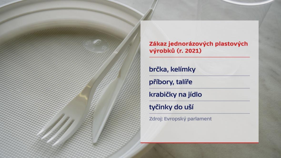Zákaz jednorázových plastových výrobků