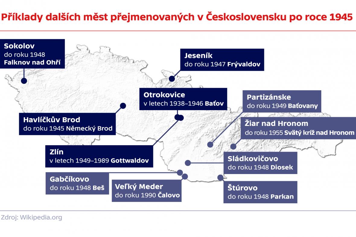Příklady dalších měst přejmenovaných v Československu po roce 1945
