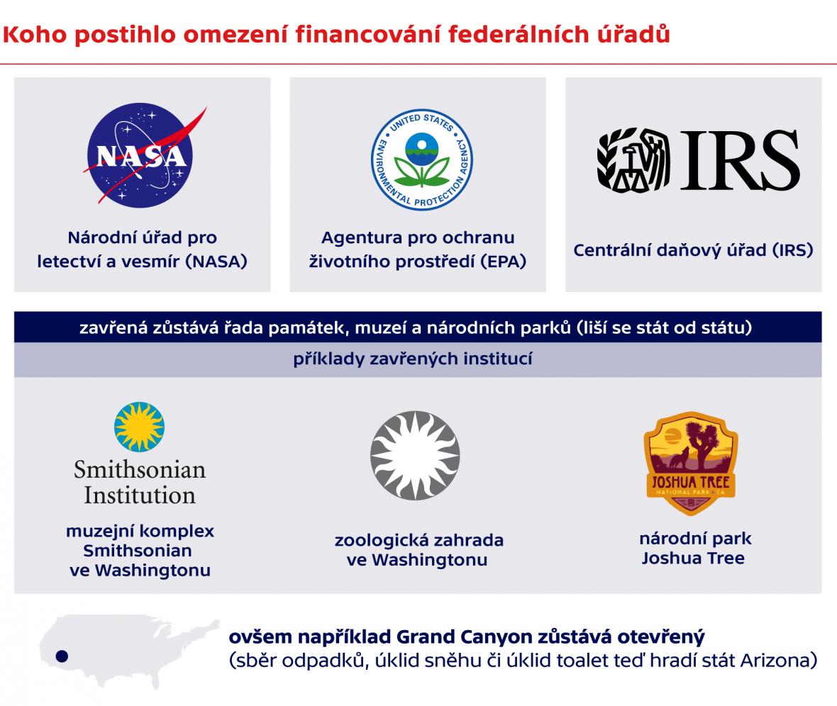 Koho postihlo omezení financování federálních úřadů