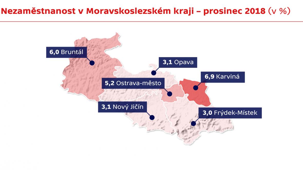 Nezaměstnanost v Moravskoslezském kraji - prosinec 2018