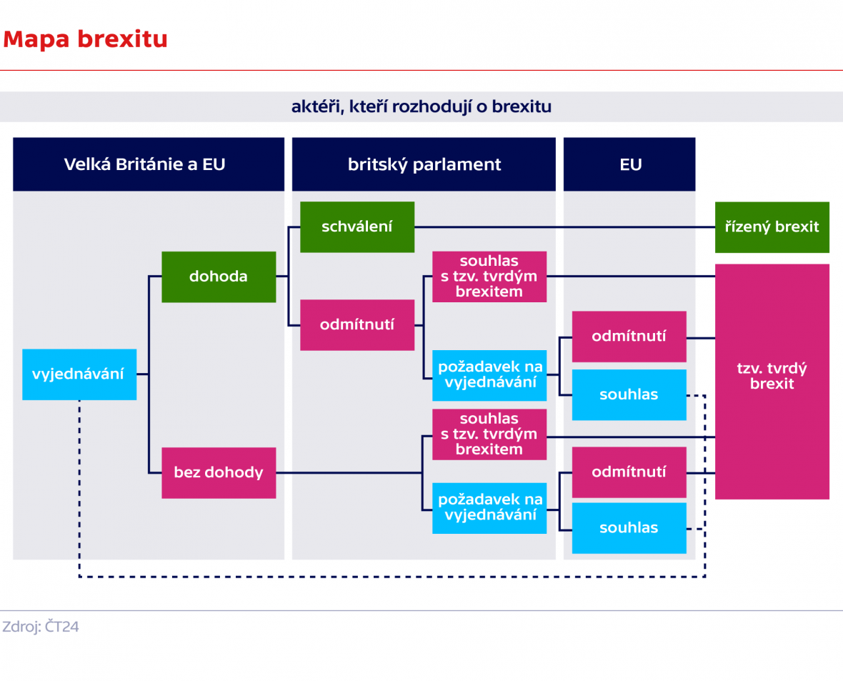Mapa brexitu
