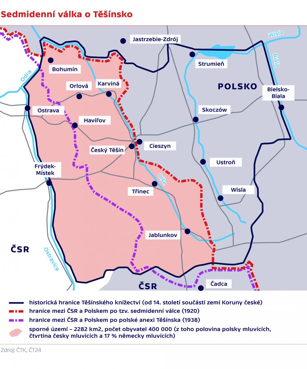 Sedmidenní válka o Těšínsko