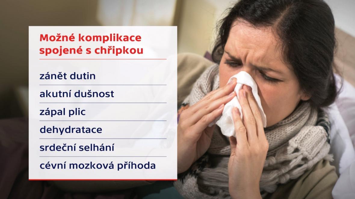 Možné komplikace spojené s chřipkou