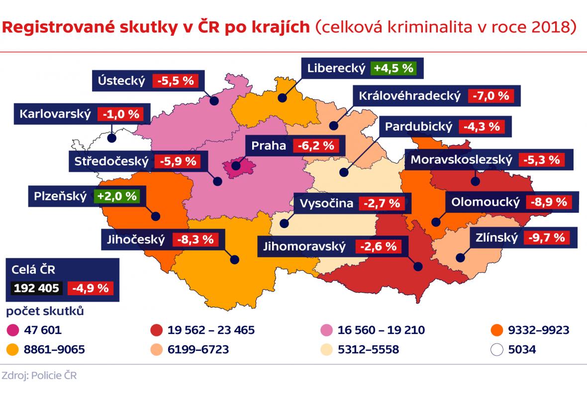 Registrované skutky v ČR po krajích (celková kriminalita v roce 2018)