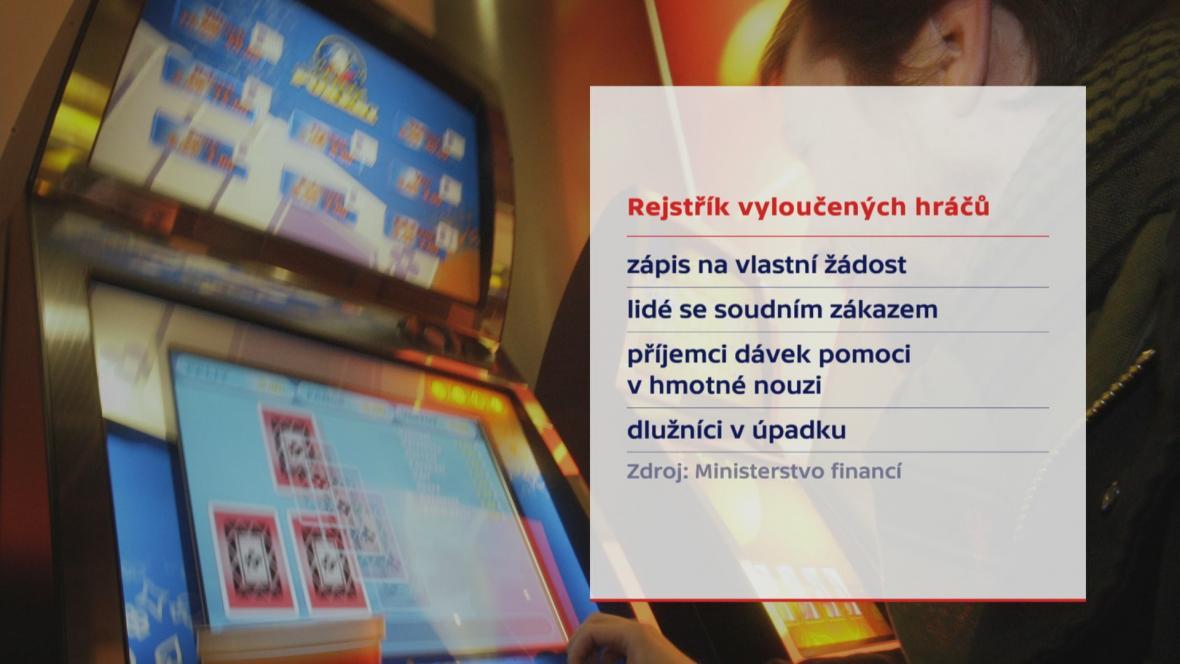Hazard1