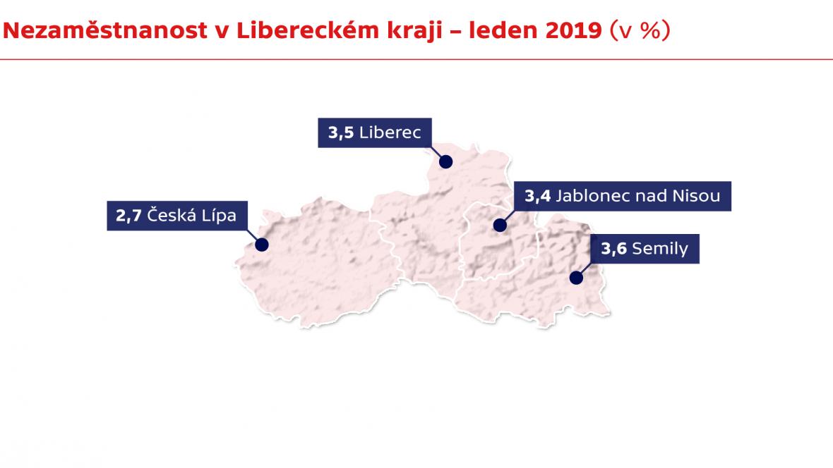 Nezaměstnanost v Libereckém kraji v lednu 2019