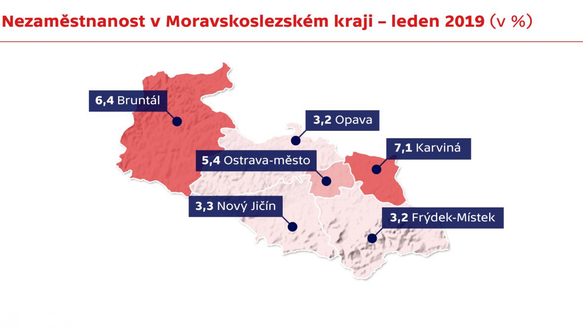 Nezaměstnanost v Moravskoslezském kraji v lednu 2019