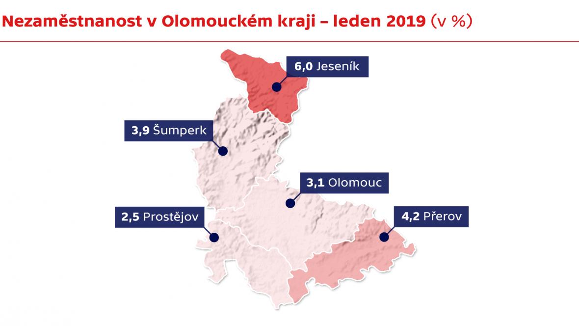 Nezaměstnanost v Olomouckém kraji v lednu 2019