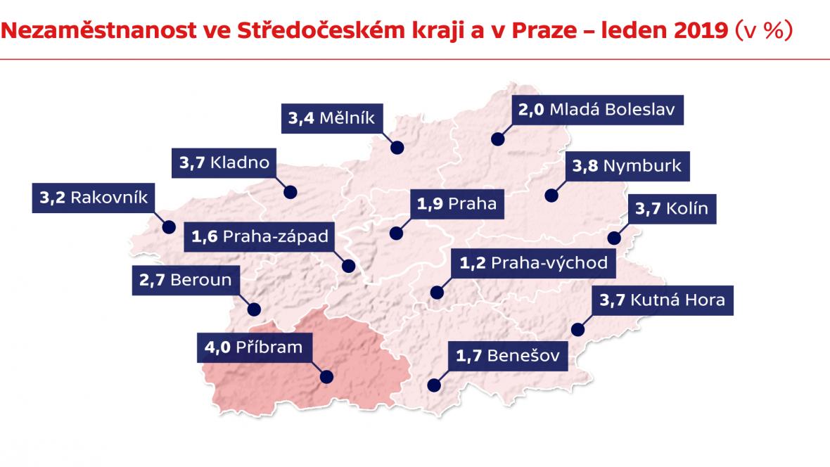 Nezaměstnanost ve Středočeském kraji a v Praze v lednu 2019