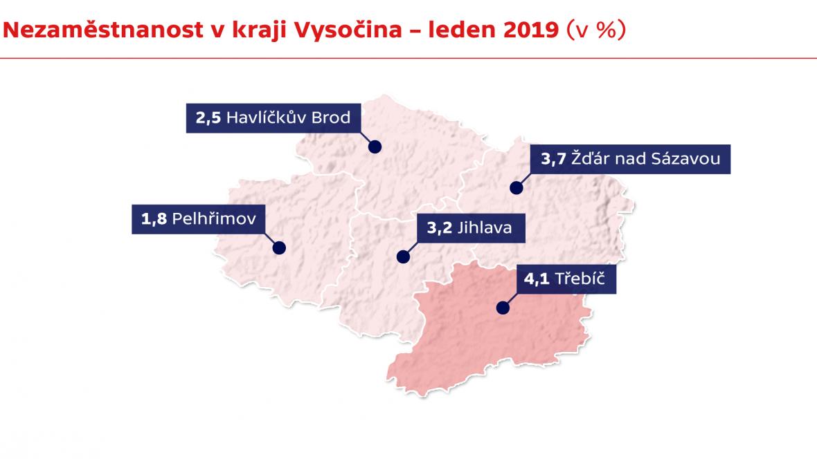 Nezaměstnanost v kraji Vysočina v lednu 2019