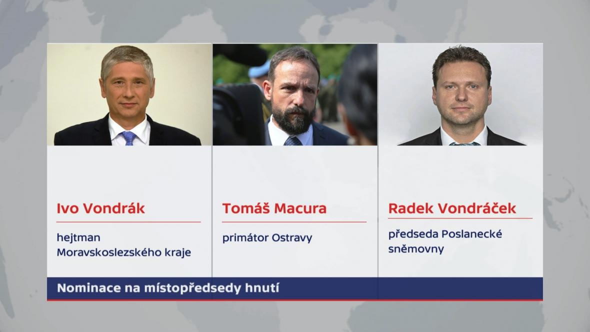 Nominace na místopředsedu hnutí ANO