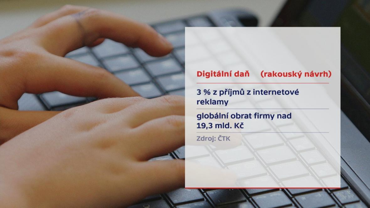 Digitální daň